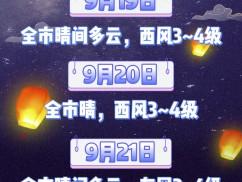 网络中国节·中秋 |【微视频】中秋假期天气预报来啦~